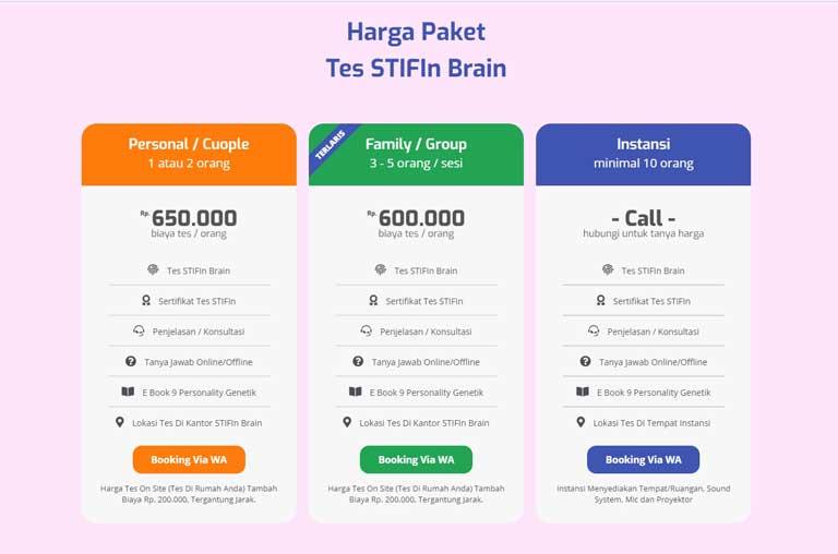 Harga Tes STIFIn Di Indonesia