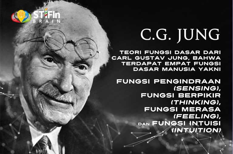 Teori STIFIn Dari Carl Gustav Jung